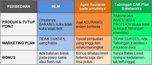 Image Result For Bisnis I Network Adalah